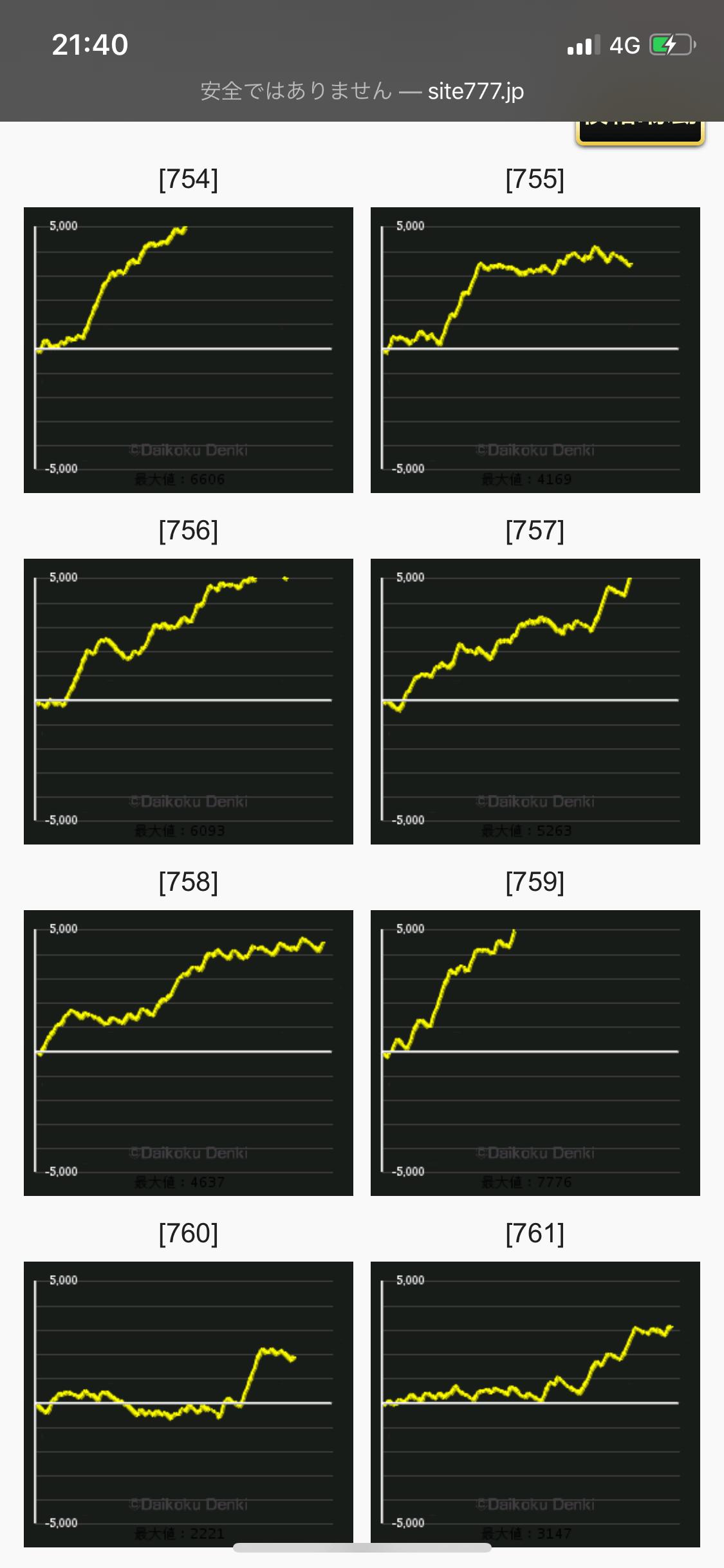 バジリスク絆2 全6グラフ1