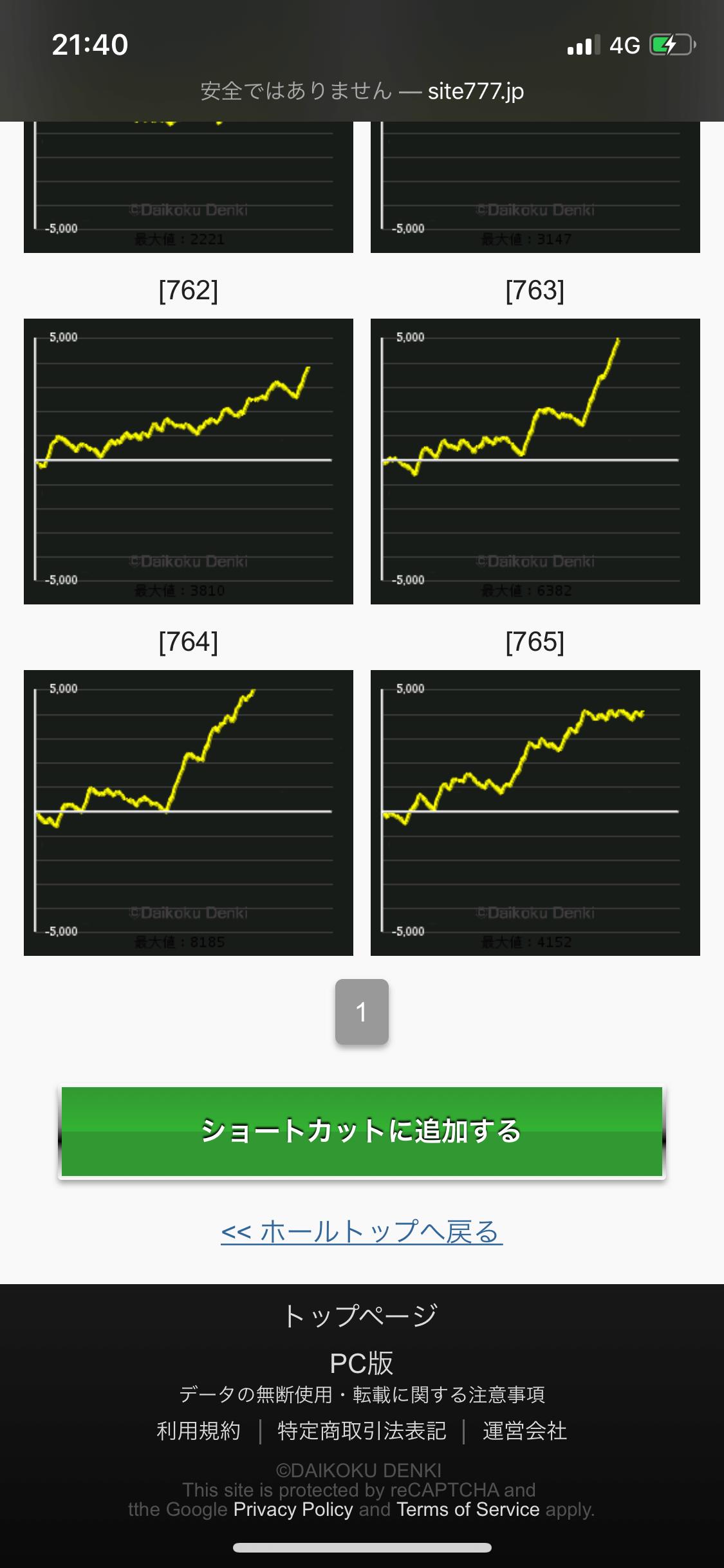 バジリスク絆2全6グラフ2